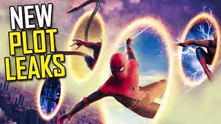 SPIDERMAN No Way Home (2021) New Plot Leaks, Trailer Release, Electro Costume & Willem Dafoe Rumors