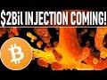 BITCOINs BIG Secret Weapon Ready To Launch! TBTC & DeFi