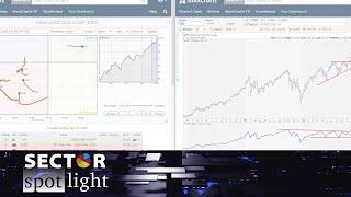 "Are RRGs ""useless"" for short-term trading? | Sector Spotlight | Julius de Kempenaer"
