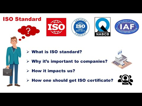 iso-standard-explained-|-what-is-iso-|-benefits-of-getting-iso-certified-|-how-to-get-iso-certified
