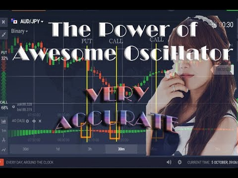 BINARY OPTIONS STRATEGY | The power of super AO | Very Accurate