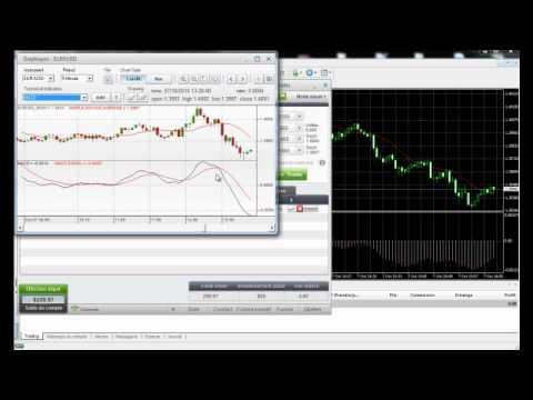 Forex traders make money