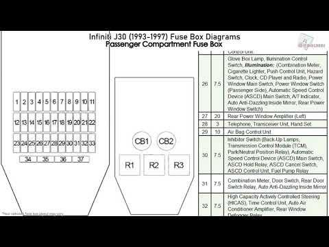 Infiniti J30 (1993-1997) Fuse Box Diagrams - YouTubeYouTube
