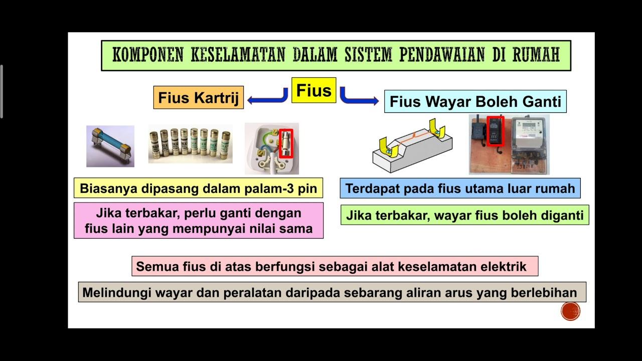 Sains Ting 3 Kssm I Bab 6 Elektrik Kemagnetan I 6 3 Penghantaran Pengagihan Elektrik I Bah 3 Youtube