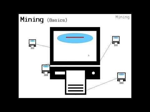 Bitcoin Lesson   Mining