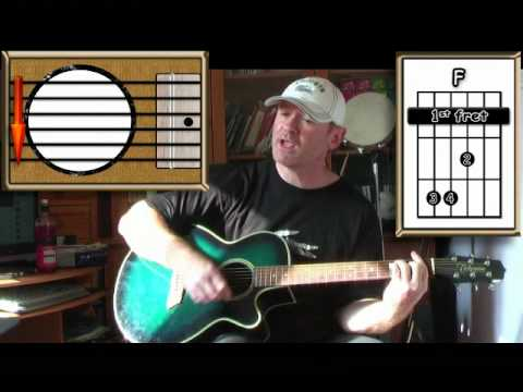 Morning Has Broken - Cat Stevens - Acoustic Guitar Lesson - YouTube