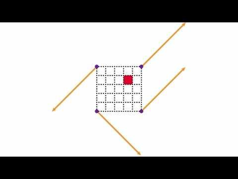 Perlin Noise Explained Tutorial 2