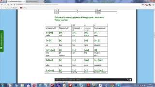 Таблица чтения ударных и безударных гласных. Типы слогов
