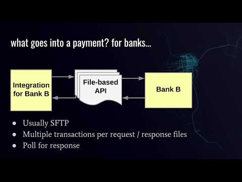 [Payments Platform] To the Nines:  Building Uber's Payments Processing System -- Paul Sorenson