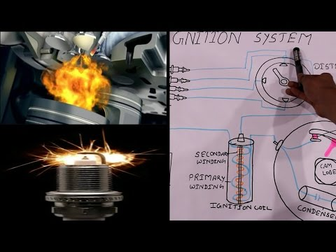 Ignition System in Hindi