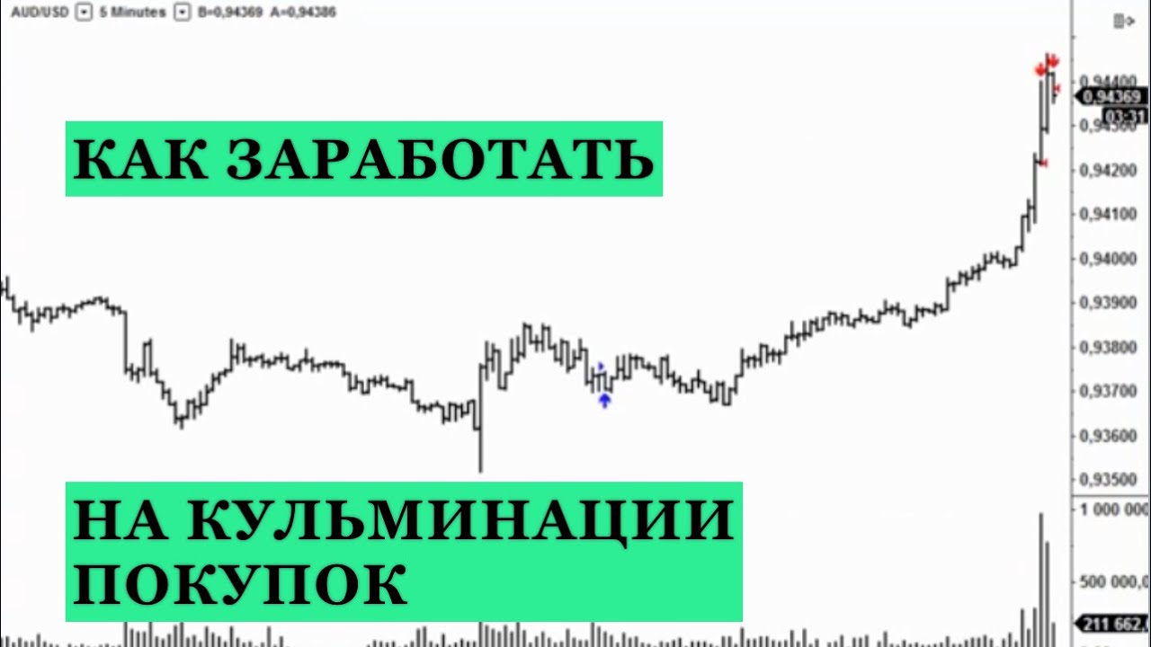 Провокационные секреты ментальной игры на фондовой бирже что такое биткоин кранов