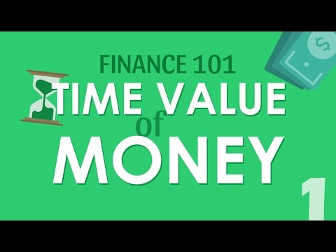 01. Finance 101 - Time Value of Money - Saqiful Alam (Lecturer, NSU) [HSC | Admission]