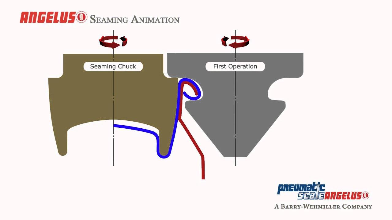 Seamer Animation  YouTube