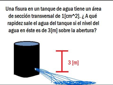 Teorema de Torricelli - Ejercicio 1