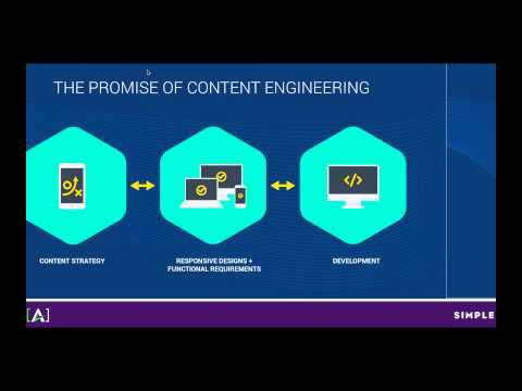 Engineering Content Marketing Success