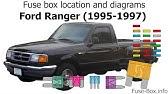 Ford Ranger 1998 2000 Fuse Box Diagrams Youtube