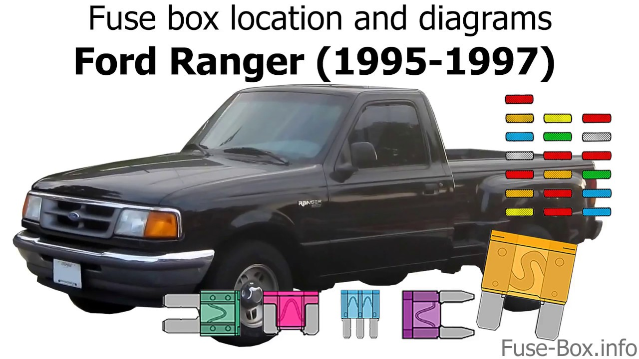 Fuse Box Location And Diagrams Ford Ranger 1995 1997 Youtube