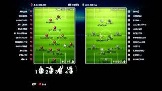 [TT1] Positioning Centre-Backs - PES 2013 Tactics