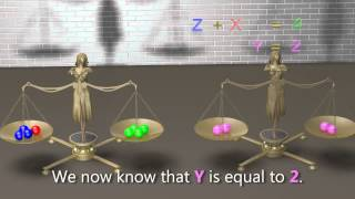 Algebra and Mathematics.  Explained with easy to understand 3D animations.