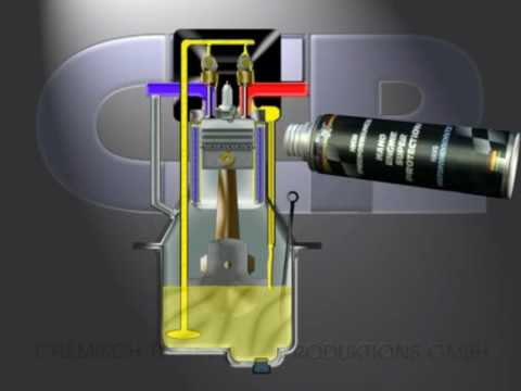 PowerMaxx - Nano Engine Super Protection (en)