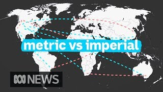 Why the US doesn't use metric (even though it does) | Did You Know? thumbnail
