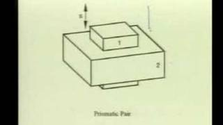 Module 1 Lecture 1 Kinematics Of Machines