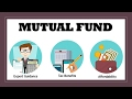 """Mutual Fund"" - Concept, Structure and Types!! - Study Capsule"