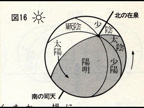 2011R Kotei Daikei as Astronomy Book黄帝内経・素問・五運行大論篇・天文学書説byはやし浩司Hiroshi Hayashi, Japan