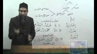 Arabi Grammar Lecture 04 Part 03   عربی  گرامر کلاسس