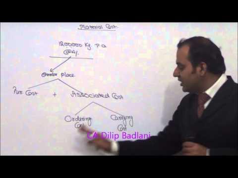 Dr. Neil Badlani Houston, TX