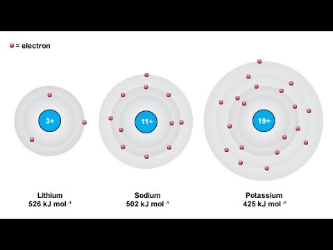 What are some interesting facts about electrons?