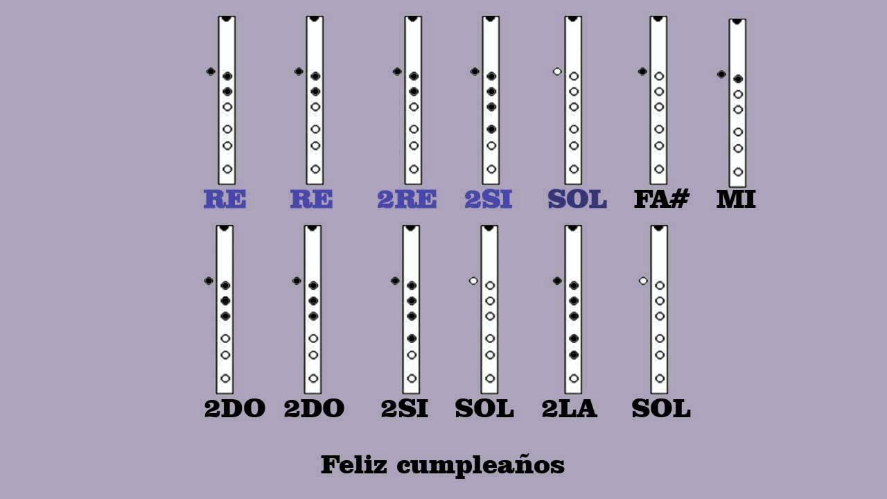 Cuales son las notas musicales de feliz cumpleanos en flauta