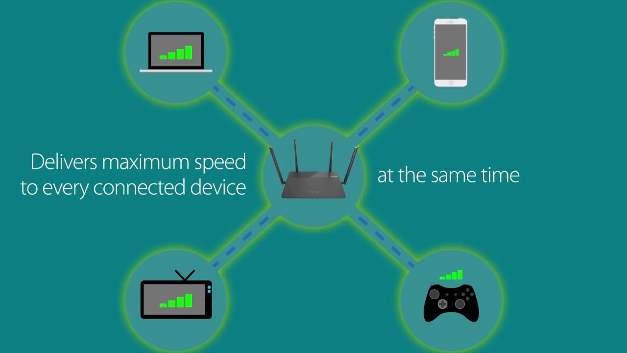 D Link Dir 878 Ac1900 Mu Mimo Wi Fi Router Youtube Wiring Diagram