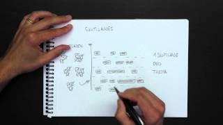 GEMMACON Projektmanagementsystem G-PS