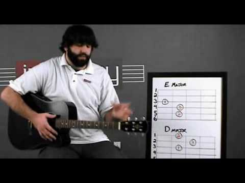 Teach Yourself How To Play Guitar