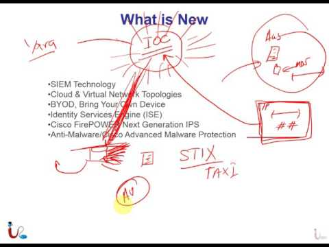 CCNA Security 210-260 Lecture 1 (SIEM)