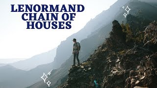 Lenormand Verses | Chain of houses