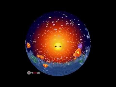 Планета Кино IMAX - Блокбастер