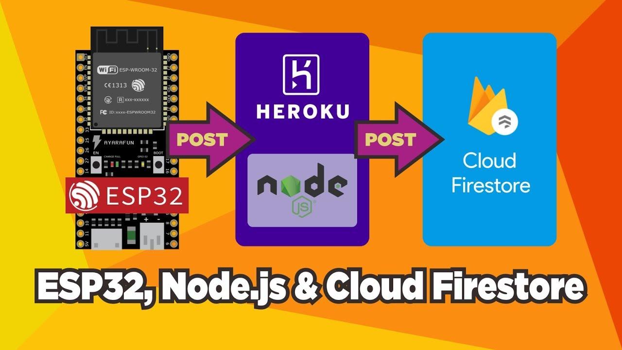 ESP32, Node js & Firebase Cloud Firestore