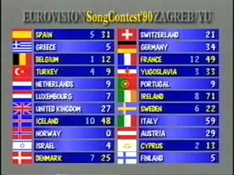 Eurovision 1990 - Voting Part 2/4