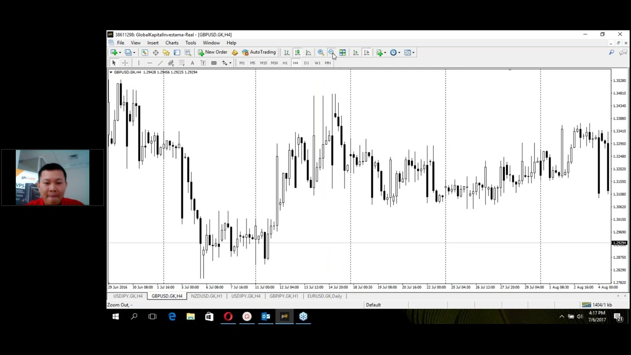 Fibo Archives - Forex Indonesia