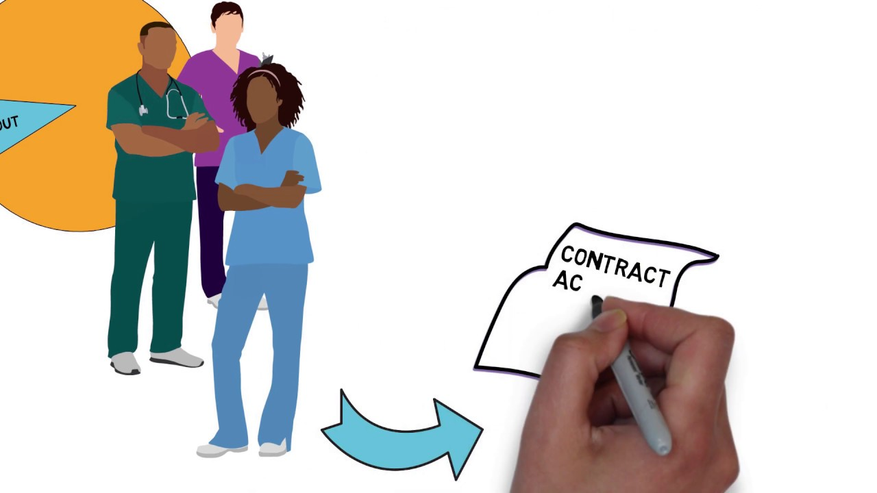Supported Return to Training | Health Education Yorkshire