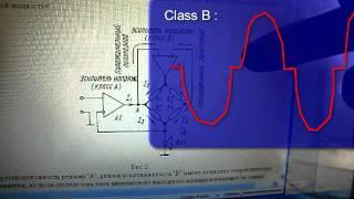 Підсилювач класу А. А.: методи СУ-в V60, 2x100W, Вінтаж (клас Суперя)
