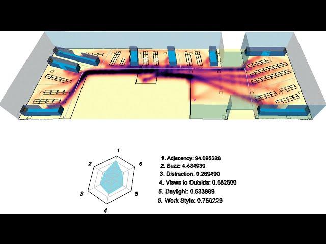 SpaceAnalysis - SimAUD 2020