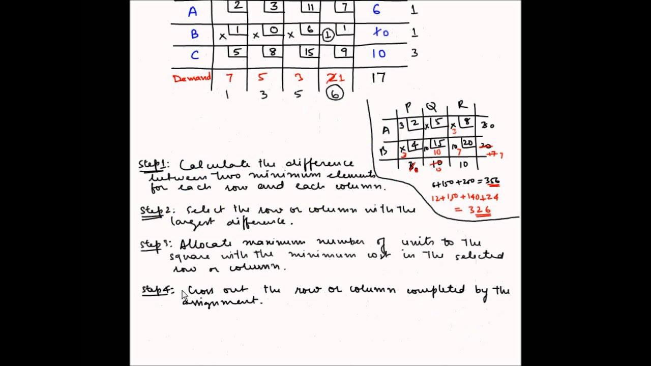 Transportation Model Step 2c Vogels Approx Method