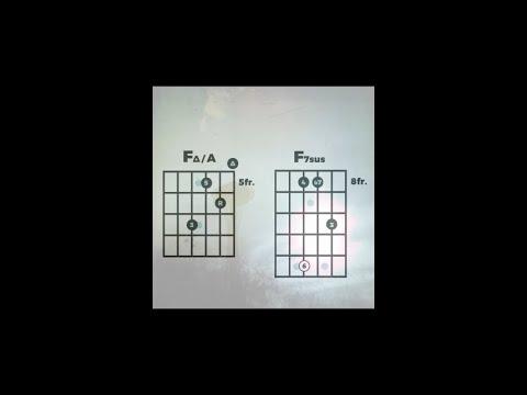 Norah Jones - Black Hole Sun - guitar chords #shorts