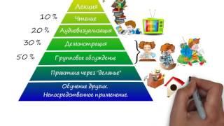 Детский FreshBiz  Магнитогорск. Преимущества игрового формата в обучении