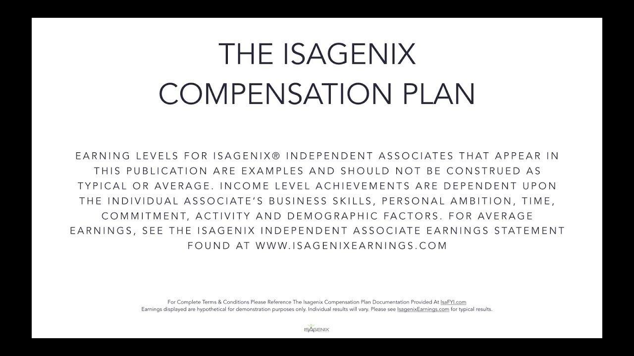 Isagenix Compensation Plan (Dutch)