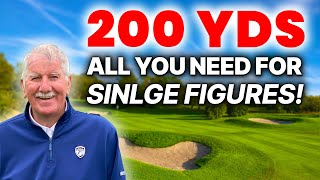 WHY AM I CRAP AT GOLF - WELL YOU NEED TO WATCH OMP TO GET BETTER