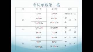 Преподаватель русского языка как иностранного в Китае